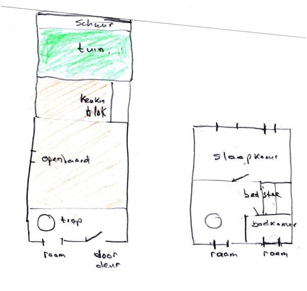 schets van ruiterstraat 11 verbouwing